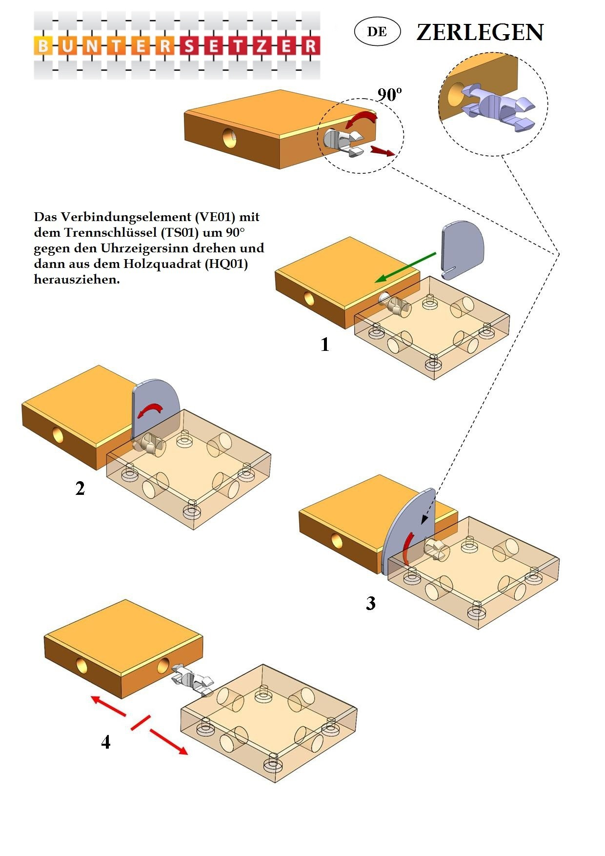 Buntersetzer-Zerlegen